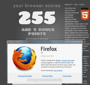 Firefox 4.0 at html5test