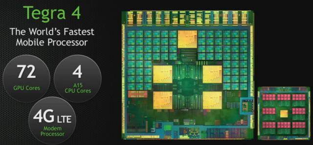 Nvidia Tegra 4 GPU