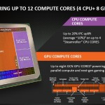 AMD Kaveri APU cores