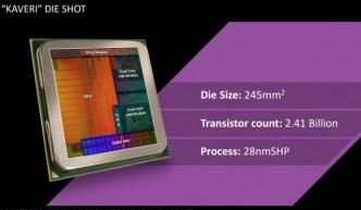 AMD Kaveri Die Shot